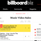JH LIVE DVD enters Billboard charts at #2